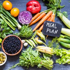 Meal Plans for Fat Loss – What's Right for You